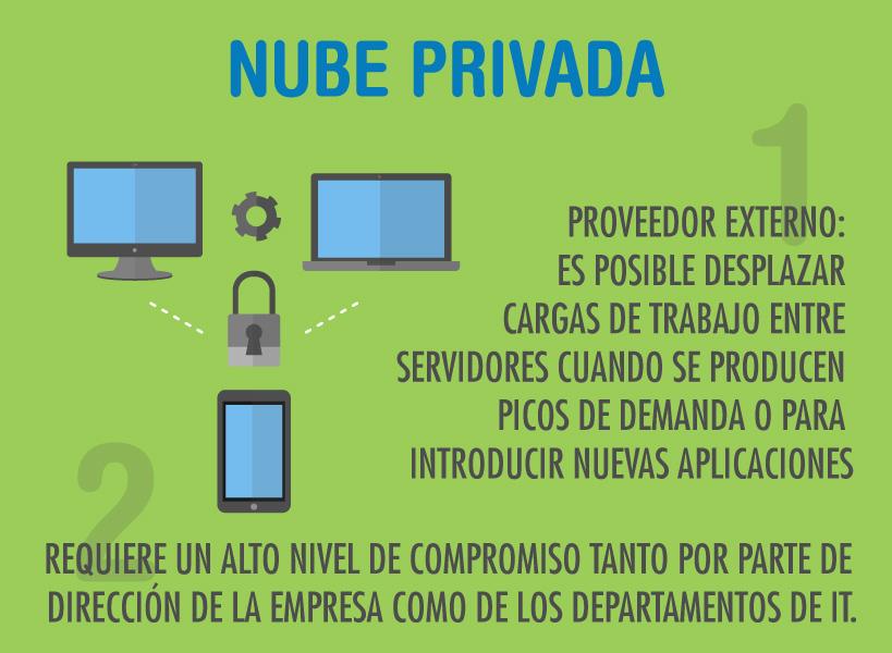 cloud-computing-nube-privada