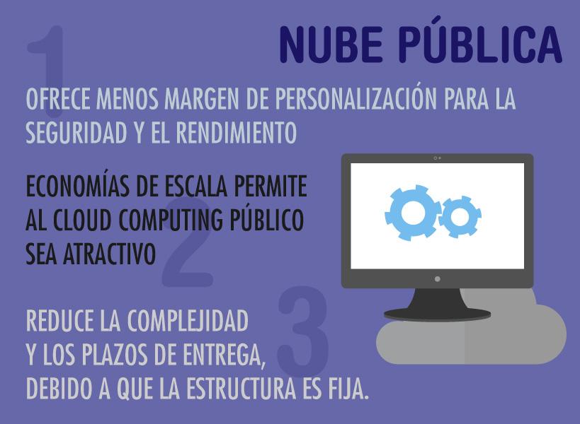 cloud-computing-nube-publica