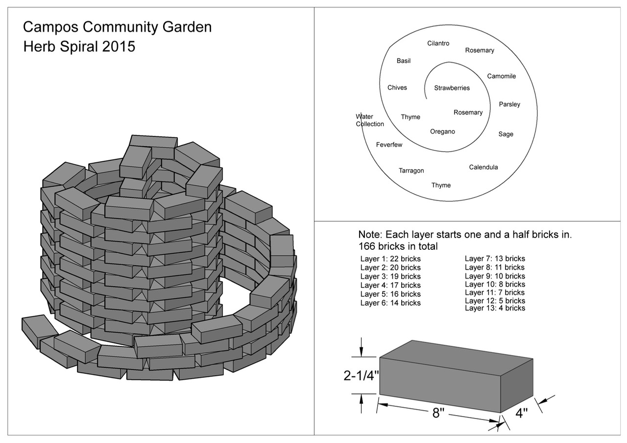 Boys Club of New York's Herb Spiral Project Incorporates