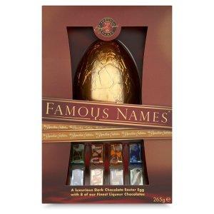 Image of Elizabeth Shaw Famous Names Egg