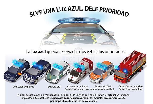 Los vehículos prioritarios llevarán luces azules