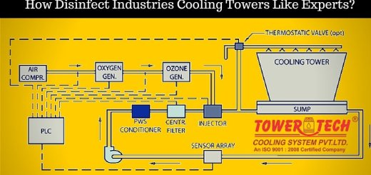 Disinfect Industries Cooling Towers