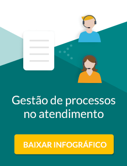 Gestão de processos - atendimento ao cliente