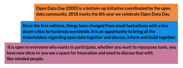 Open Data Day 2018 What Do We Celebrate And Why Open Knowledge
