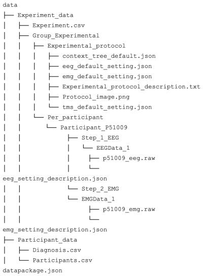 NES data