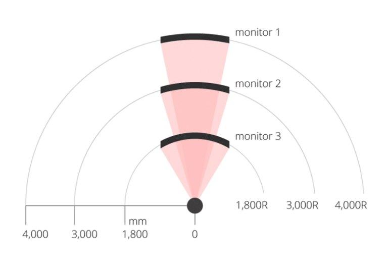 Experiência imersiva dos monitores curvos