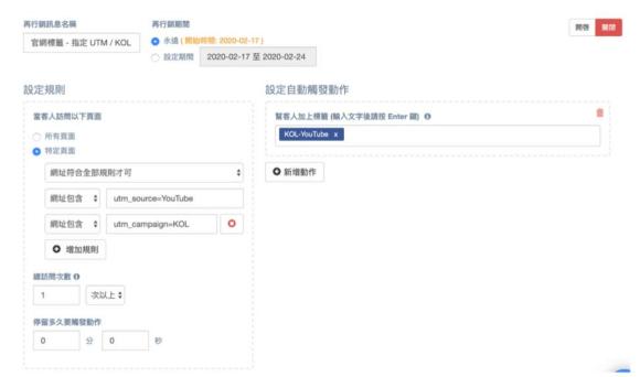 追蹤顧客來源,自動貼分眾標籤,掌握顧客喜好。