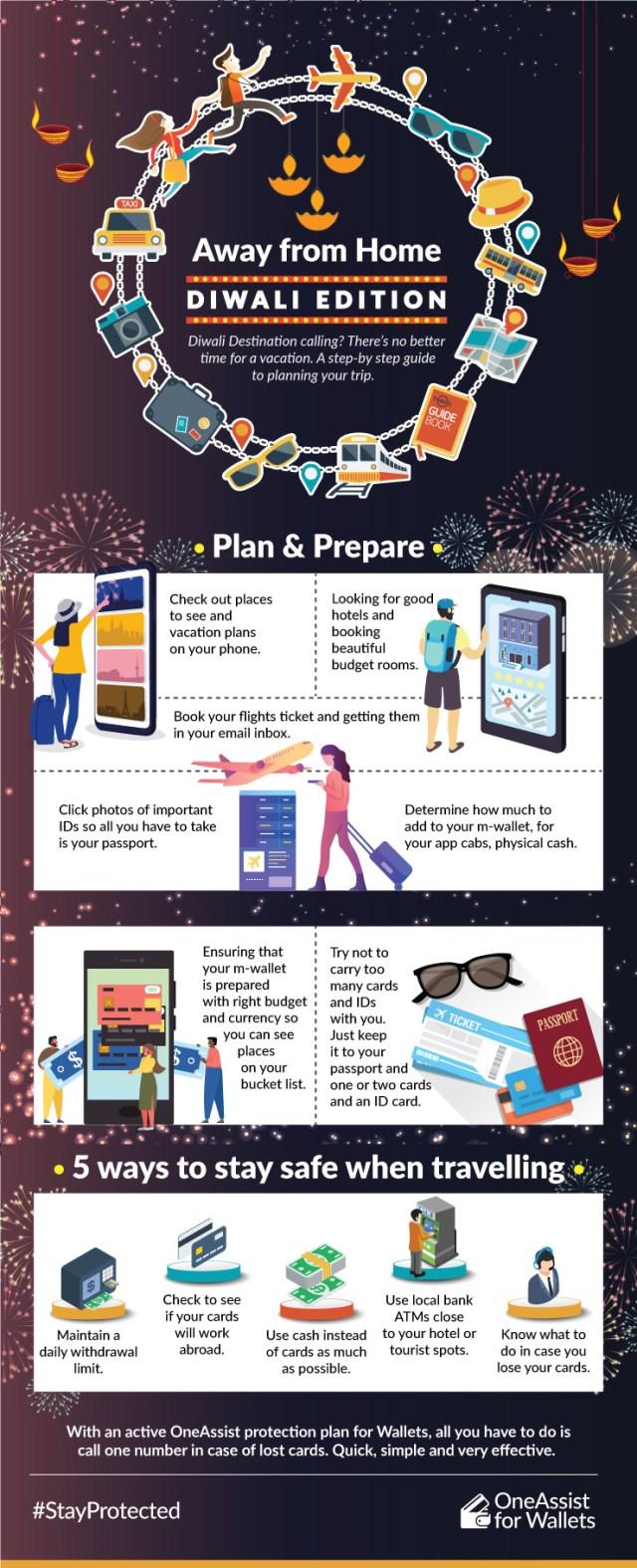Trip-of-the-year---Diwali-Edition-V1