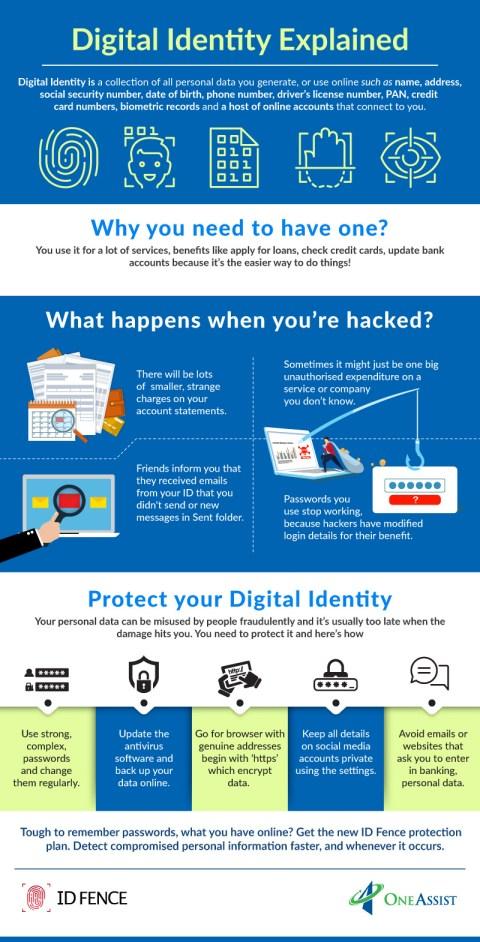 Digital-Identity-Explained.jpg