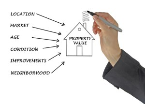 canstockphoto25609598 property value appraisal