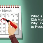 What is the 13th Month? Is It Required?