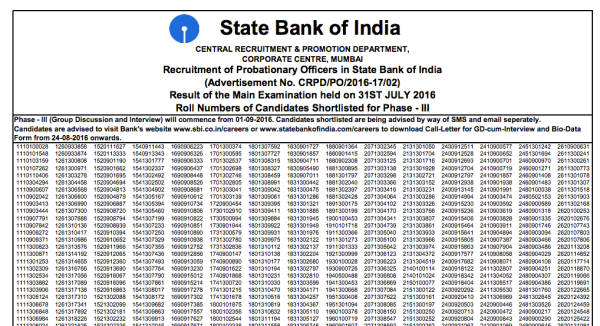 SBI PO Mains Merit List