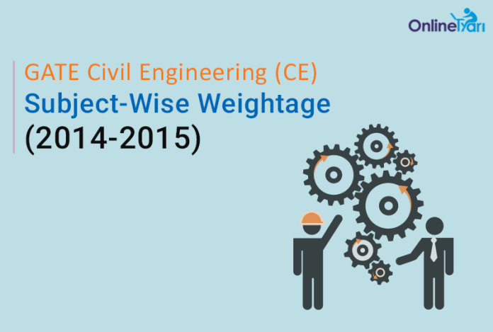 GATE Civil Engineering Subject Weightage (2014-2015)