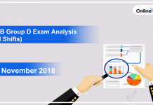 RRB Group D Exam Analysis 2018 (All Shift): 1st November