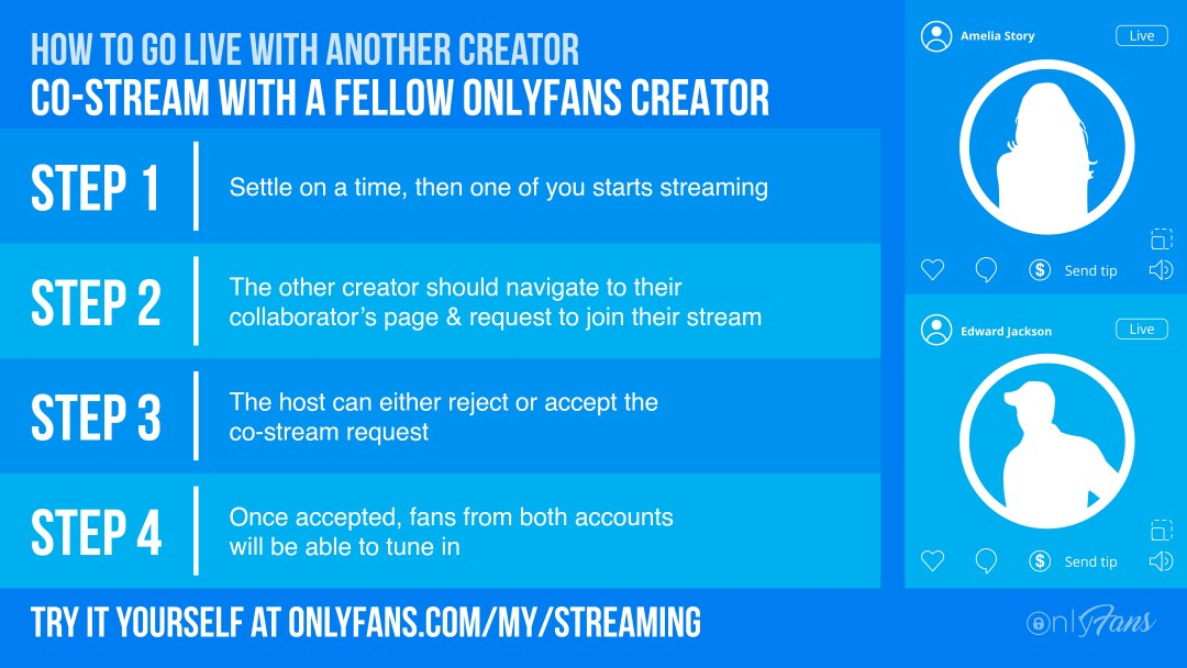 how to co-stream OnlyFans