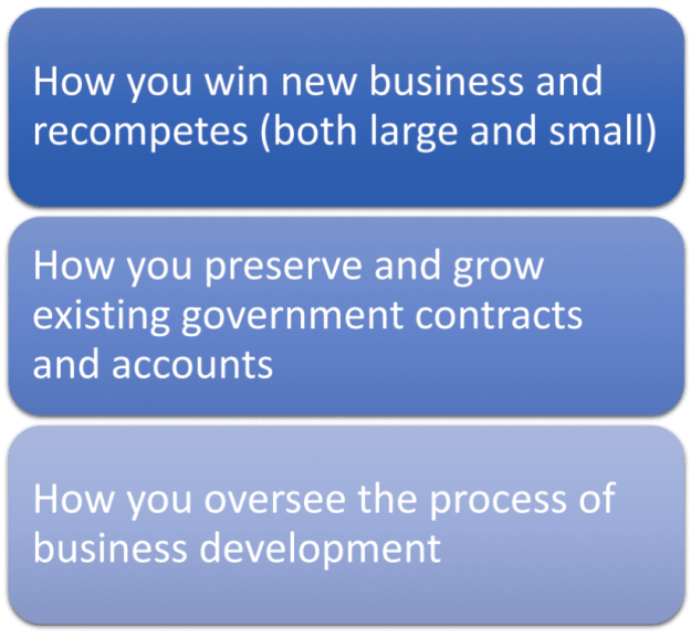 reasons to have flexible business development, capture and proposal processes graphic