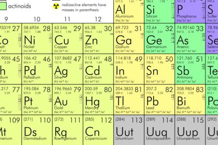 Periodic table names maker new periodic table w atomic number new charges archives new inspiration full periodic table with names and charges archives new inspiration periodic table atomic mass in parentheses ibcltd urtaz Choice Image