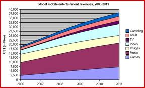 tv graph