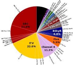 tv standards