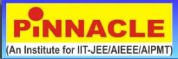 Logo of Pinnacle AIPMT coaching centre