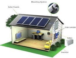 Off-Grid solars ystem working principle