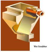 Wet Scrubbers   Design of Wet Scrubber   Detalis & Images