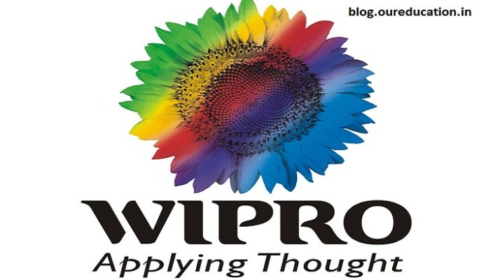 Common Wipro HR interview questions and answers