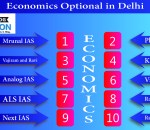 Economics Optional Coaching In Delhi