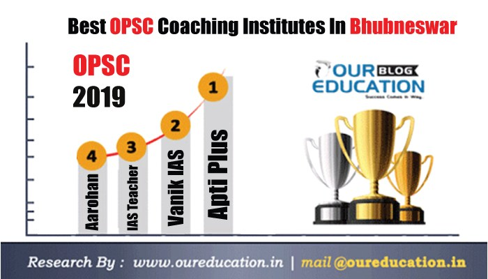 Coaching for OPSC exam , Institute for OPSC exam