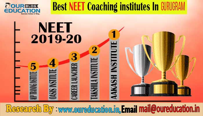 Best NEET Coaching in Gurgaon