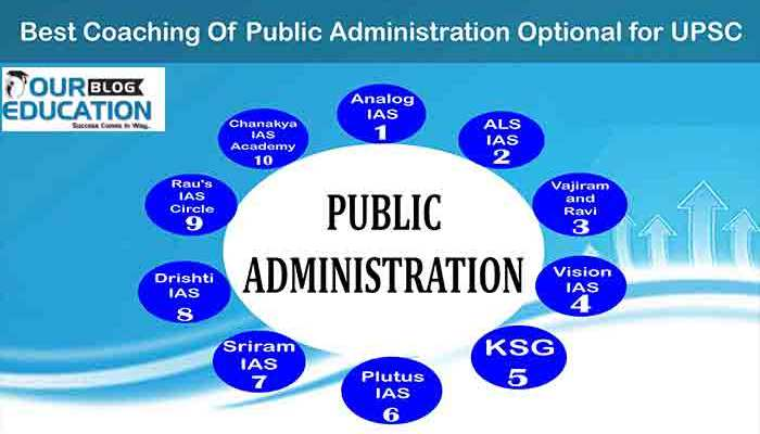 UPSC Coaching Centers for Public Administration in Delhi