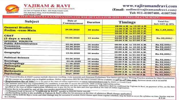 Vajiram & Ravi IAS Coaching Delhi Reviews