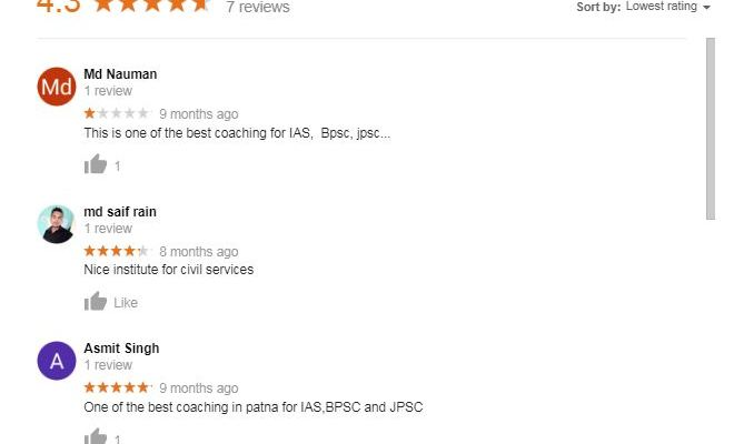 The Academy Coaching Patna Reviews