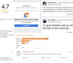 Achievers IAS Academy Bangalore Reviews