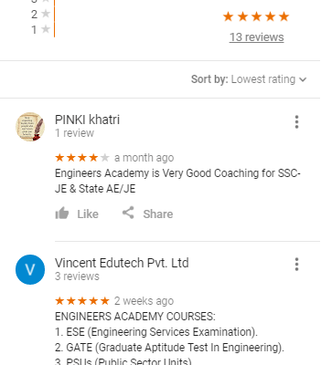 Engineers Academy SSC JE Coaching Delhi Reviews