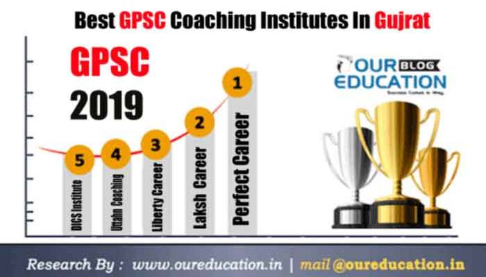 Coaching for GPSC , Institute For GPSC