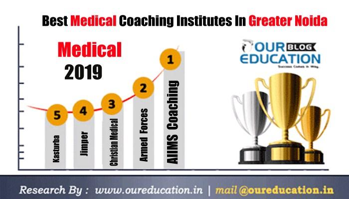 Medical Coaching , Medical institute