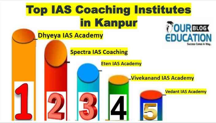 Top IAS Coaching in Kanpur