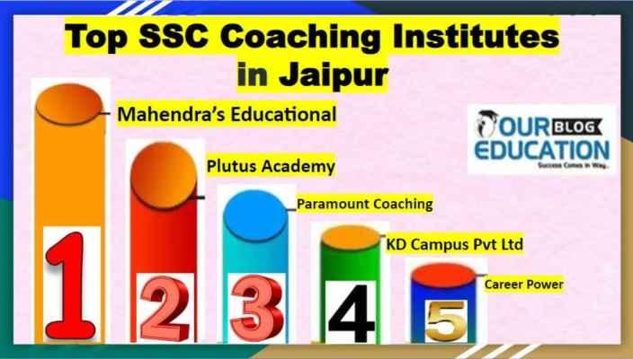 Best SSC Coaching Institute in Jaipur