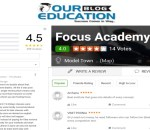 Focus Academy SSC JE Coaching In Haryana Reviews