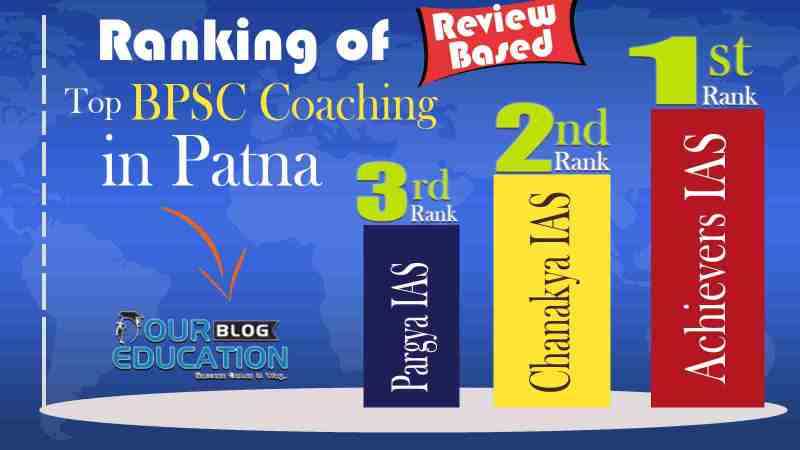 Top BPSC Coaching of Patna