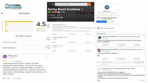 Spring Board Academy