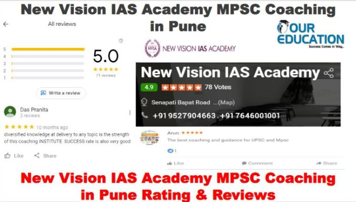 New Vision IAS Academy MPSC Coaching Pune