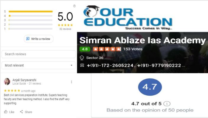 Simran Ablaze PCS Coaching