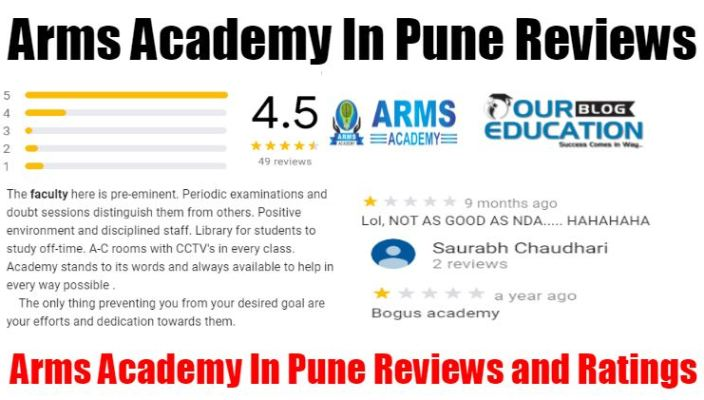 Arms Academy In Pune Review