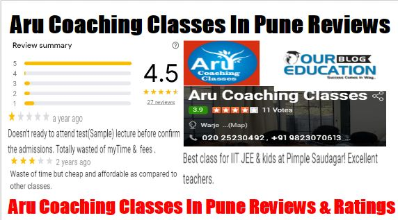 Aru Coaching Classes In Pune
