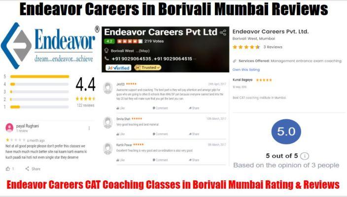 Endeavor Careers CAT Coaching Classes In Borivali Mumbai Review
