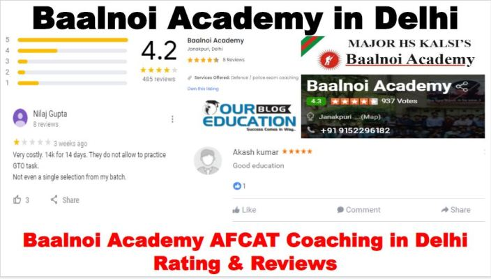 Baalnoi Academy AFCAT Coaching in Delhi Reviews