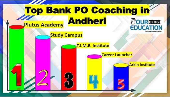 Best BANK PO Coaching in Andheri