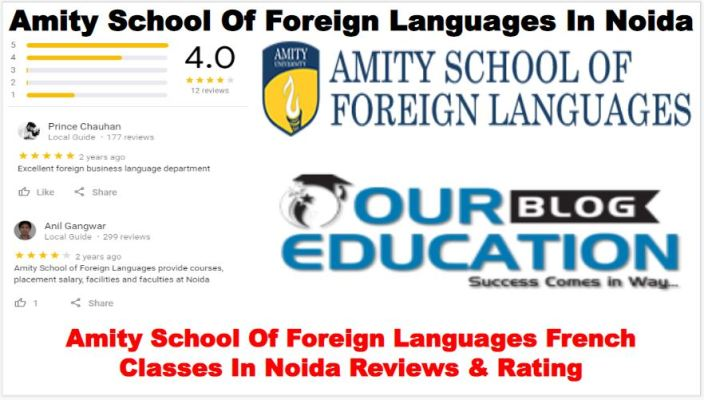 Amity School Of Foreign Languages French Classes In Noida Reviews